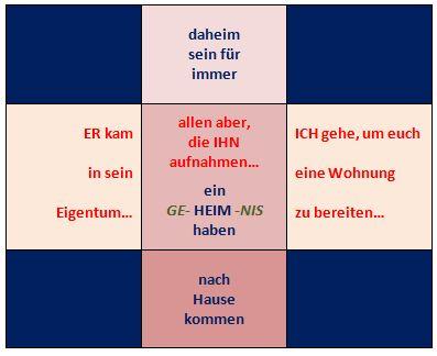 Ge-HEIM-nis (c) G. M. Ehlert